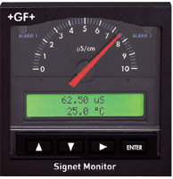 GF Signet 5800CR Conductivity Monitor