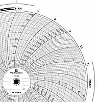 Foxboro 818408  Ink Writing Circular Chart
