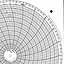 Honeywell 12505  Ink Writing Circular Chart