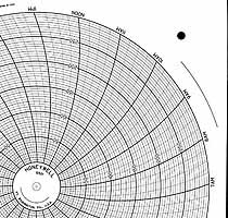 Honeywell 12521  Ink Writing Circular Chart