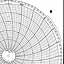 Honeywell 12557  Ink Writing Circular Chart
