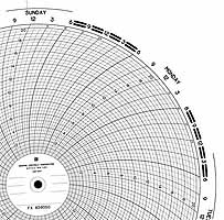 Foxboro 859050  Ink Writing Circular Chart