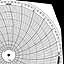 Honeywell 12616  Ink Writing Circular Chart