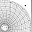 Honeywell 12625  Ink Writing Circular Chart
