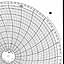 Honeywell 12634  Ink Writing Circular Chart