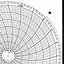 Honeywell 12699  Ink Writing Circular Chart