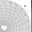 Honeywell 12700  Ink Writing Circular Chart