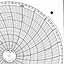 Honeywell 12766  Ink Writing Circular Chart