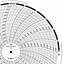 Foxboro 868547  Ink Writing Circular Chart