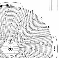 Foxboro 86869  Ink Writing Circular Chart