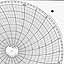 Honeywell 12878  Ink Writing Circular Chart