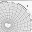 Honeywell 13822  Ink Writing Circular Chart