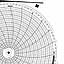 Honeywell 14112  Ink Writing Circular Chart