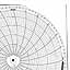 Honeywell 14148  Ink Writing Circular Chart