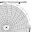Honeywell 14173  Ink Writing Circular Chart