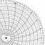 Honeywell 14853  Ink Writing Circular Chart