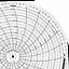 Honeywell 14997  Ink Writing Circular Chart