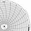 Honeywell 15017  Ink Writing Circular Chart