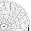 Honeywell 15322  Ink Writing Circular Chart