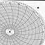 Honeywell 15672  Ink Writing Circular Chart