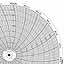 Honeywell 16305  Ink Writing Circular Chart