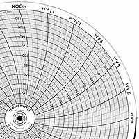 Honeywell 16376  Ink Writing Circular Chart