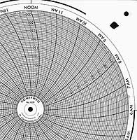 Honeywell 16381  Ink Writing Circular Chart