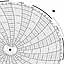Honeywell 680015-664  Ink Writing Circular Chart