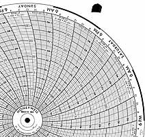 Honeywell 680016-480  Ink Writing Circular Chart