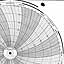 Honeywell 680016-551  Ink Writing Circular Chart