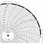 Foxboro 898050  Ink Writing Circular Chart
