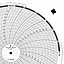 Foxboro 898402  Ink Writing Circular Chart
