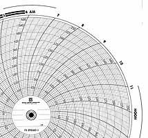 Foxboro 898460-J  Ink Writing Circular Chart