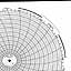 Honeywell 680016-881  Ink Writing Circular Chart