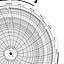 Honeywell 680015-74  Ink Writing Circular Chart