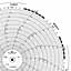 Foxboro 899068-L  Ink Writing Circular Chart