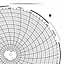 Honeywell 13866  Ink Writing Circular Chart