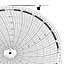 Honeywell 14001  Ink Writing Circular Chart