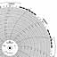 Foxboro 899439  Ink Writing Circular Chart
