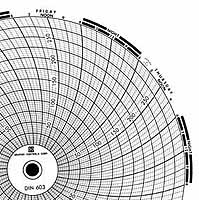 Dickson 603  Ink Writing Circular Chart
