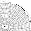 Honeywell 680016-871  Ink Writing Circular Chart