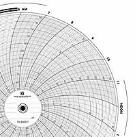 Foxboro 808221  Ink Writing Circular Chart