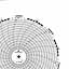 Foxboro 799402  Ink Writing Circular Chart