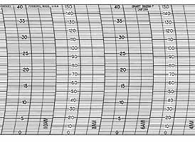 Foxboro 56258-T  Strip Chart Roll