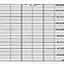 Foxboro 33234-T  Strip Chart Roll