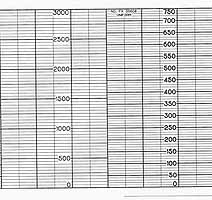 Foxboro 35608-T  Strip Chart Roll