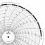 Foxboro 818379  Ink Writing Circular Chart