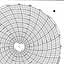 Honeywell 10527  Ink Writing Circular Chart