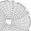 Honeywell 24001661-228  Ink Writing Circular Chart