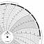 Foxboro 868173  Ink Writing Circular Chart